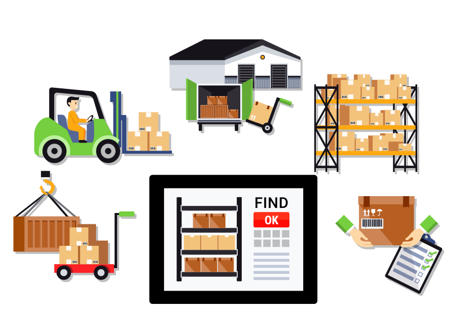 Warehouse Technology Solutions